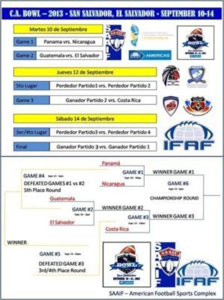 IFAF Americas CA Bowl