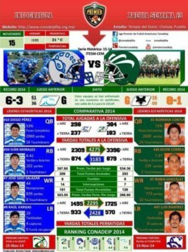 Mexican Semifinals2