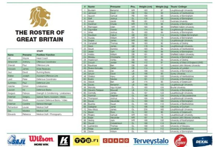 Roster GB