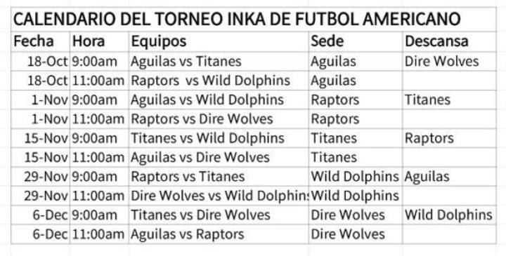 Peru - schedule