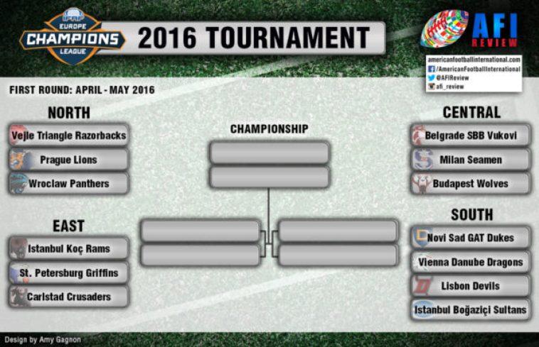champions_league_bracket