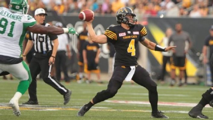canada-cfl-tiger-cats-collaros