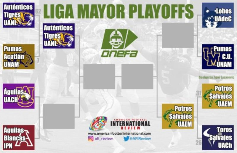mexico-onefa-playoff-brackets-2016-updated