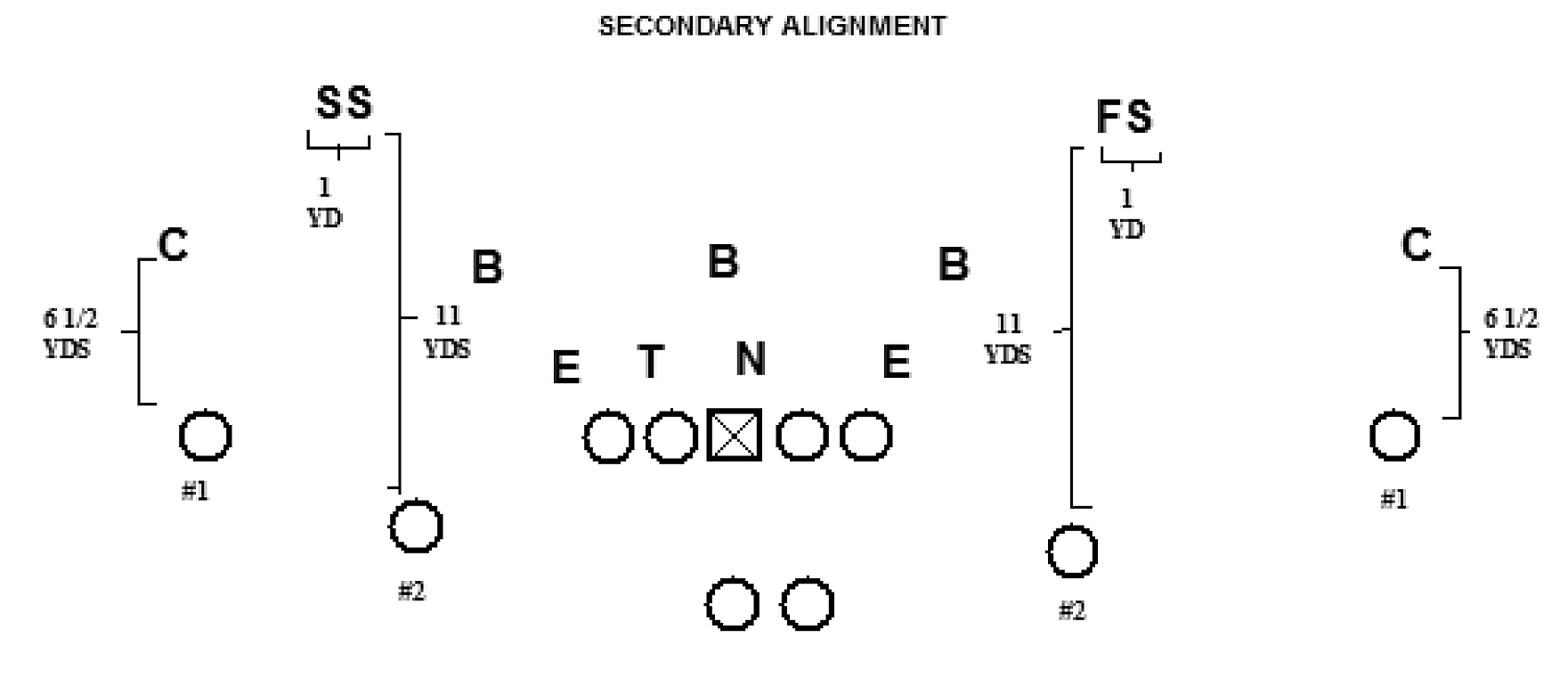 4-4 defense alignment
