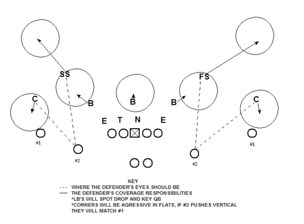 medium resolution of diagram 2 cover 4