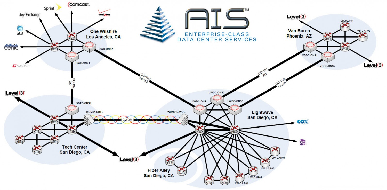 About Us Cloud Colo Data Center Services In San Diego Phoenix AIS