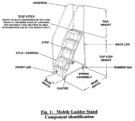 Osha Ships Ladder Details