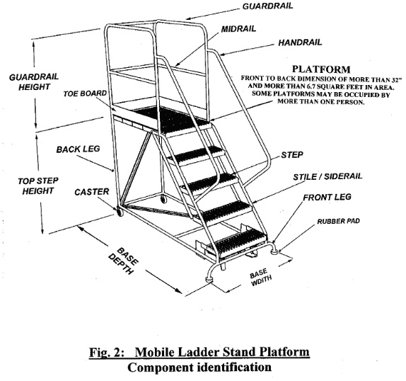 extension ladder parts diagram softball positions ladders 101 - american institute