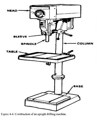 Drill Press For Metal And Wood