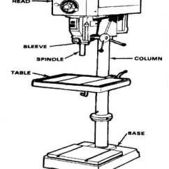 Parts Of A Drill Bit Diagram 2 Channel And 4 Speakers How To Use Press Machine