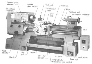 Diagram of a Lathe with explanantion of ponents