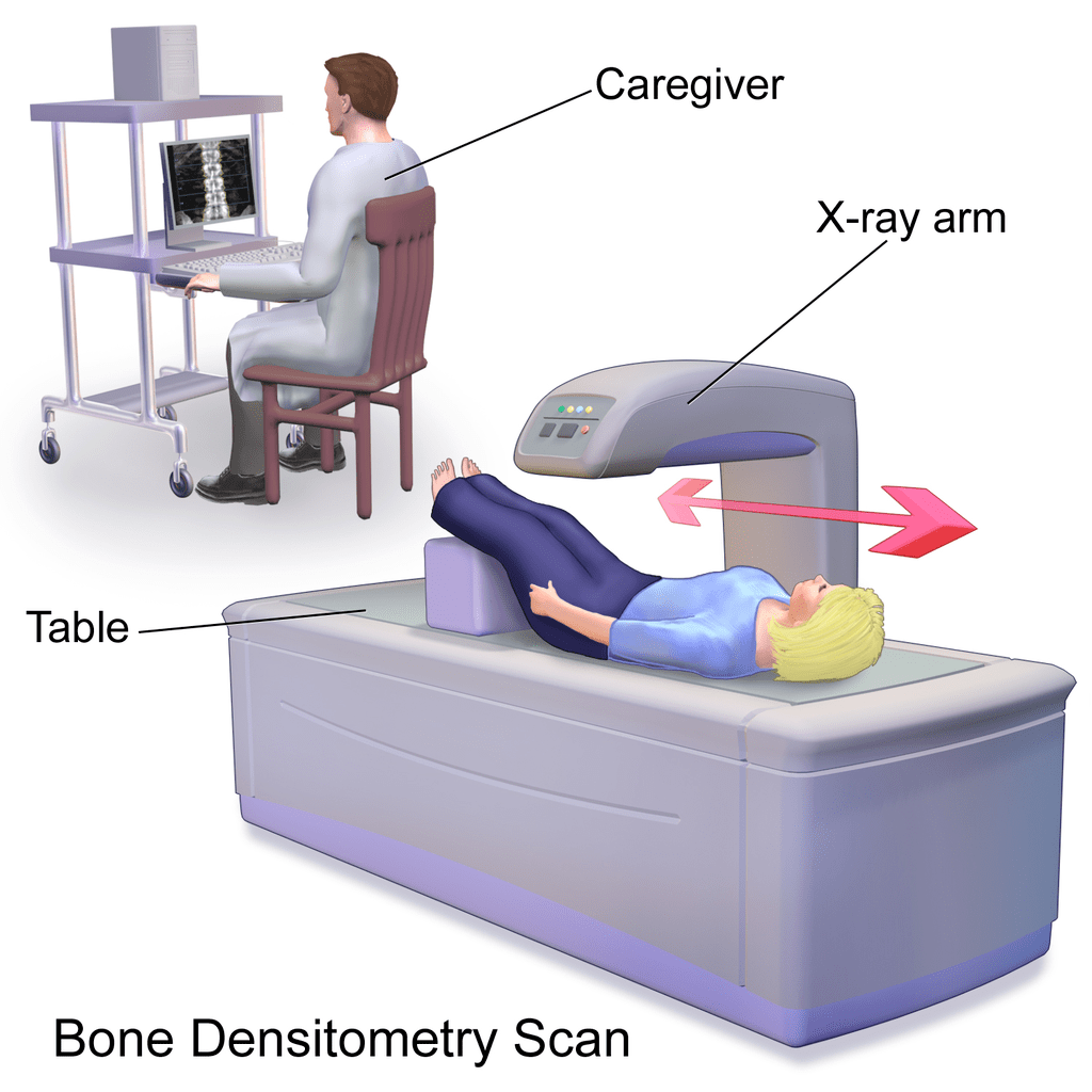 Best Coding Guide For Dexa Bone Density Scan Cpt Codes