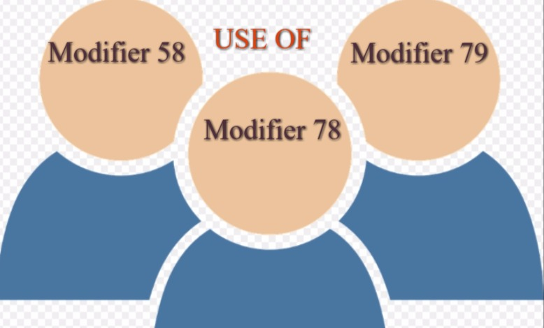 Main difference between Modifier 58, 78 and 79