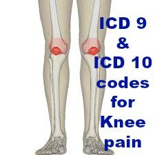 Knee Pain ICD 10 code