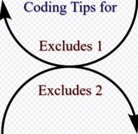 Difference between Excludes 1 and Excludes 2 note in ICD 10