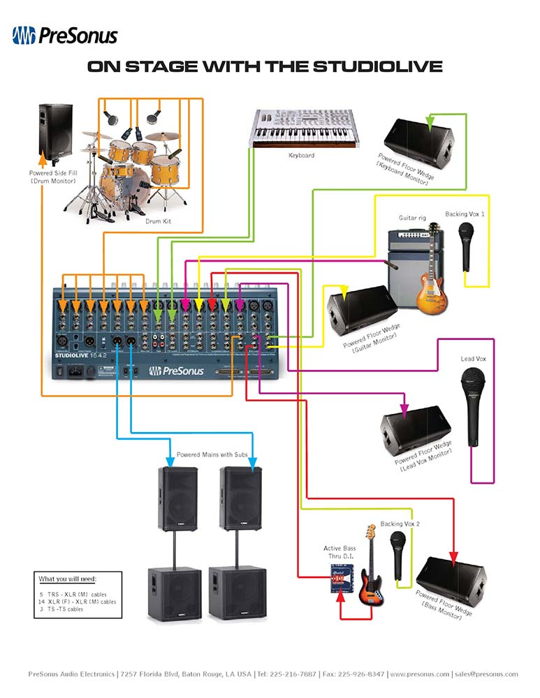 pa setup diagram rj11 connector wiring presonus studiolive 16 4 2 digital mixer