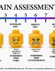 Lego pain assessment also american nurse today rh americannursetoday