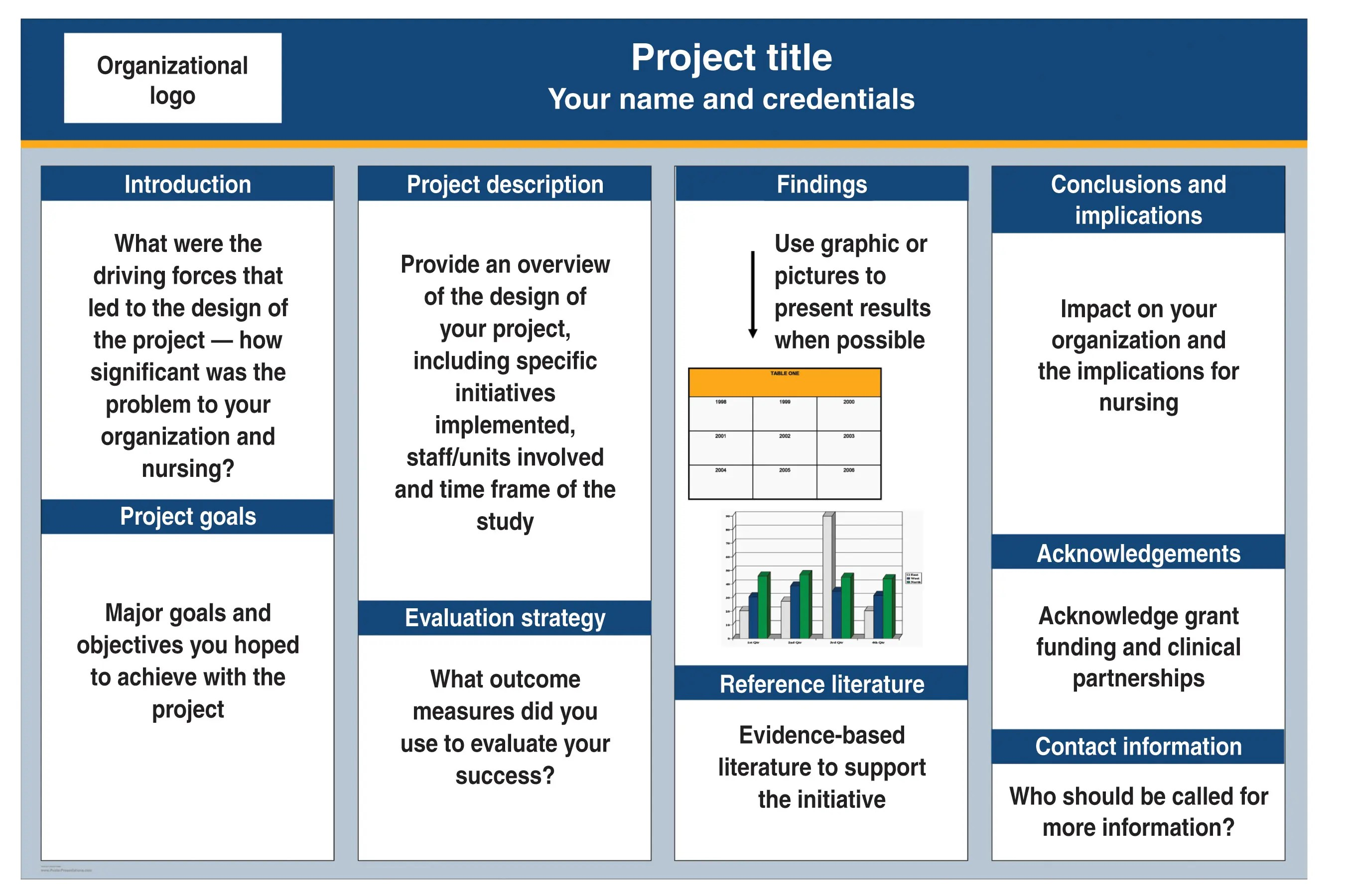 How To Create An Effective Poster Presentation American