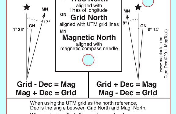Essential Skills:  Knowing the Impact of Magnetic Declination on Compass Accuracy