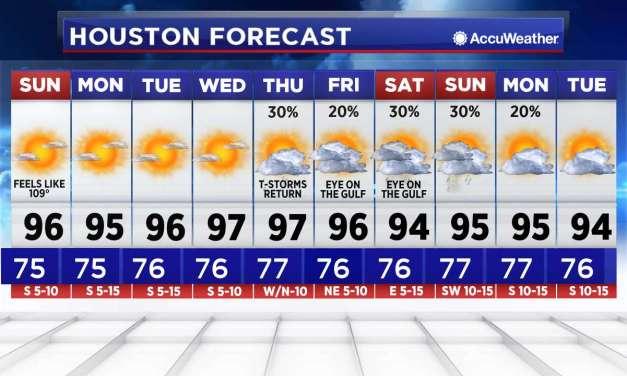 Basic Weather 101: Forecasting