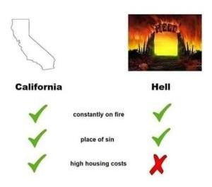 California Deathwatch