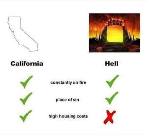 California Deathwatch