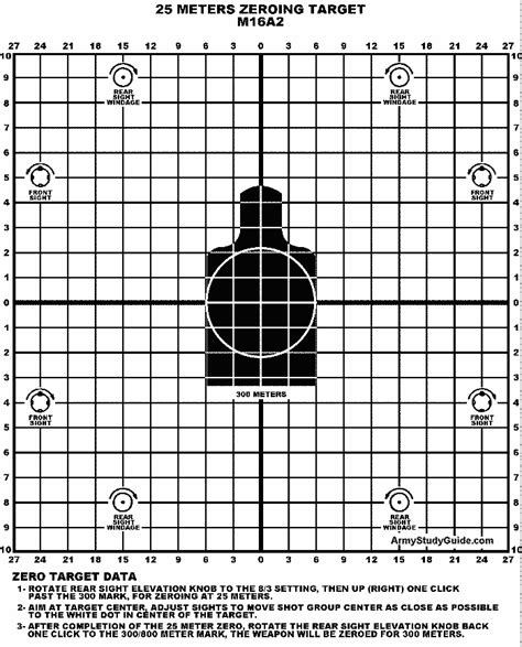 AR-15 Targets, Trajectory, and Testing: Known Distance Knowledge
