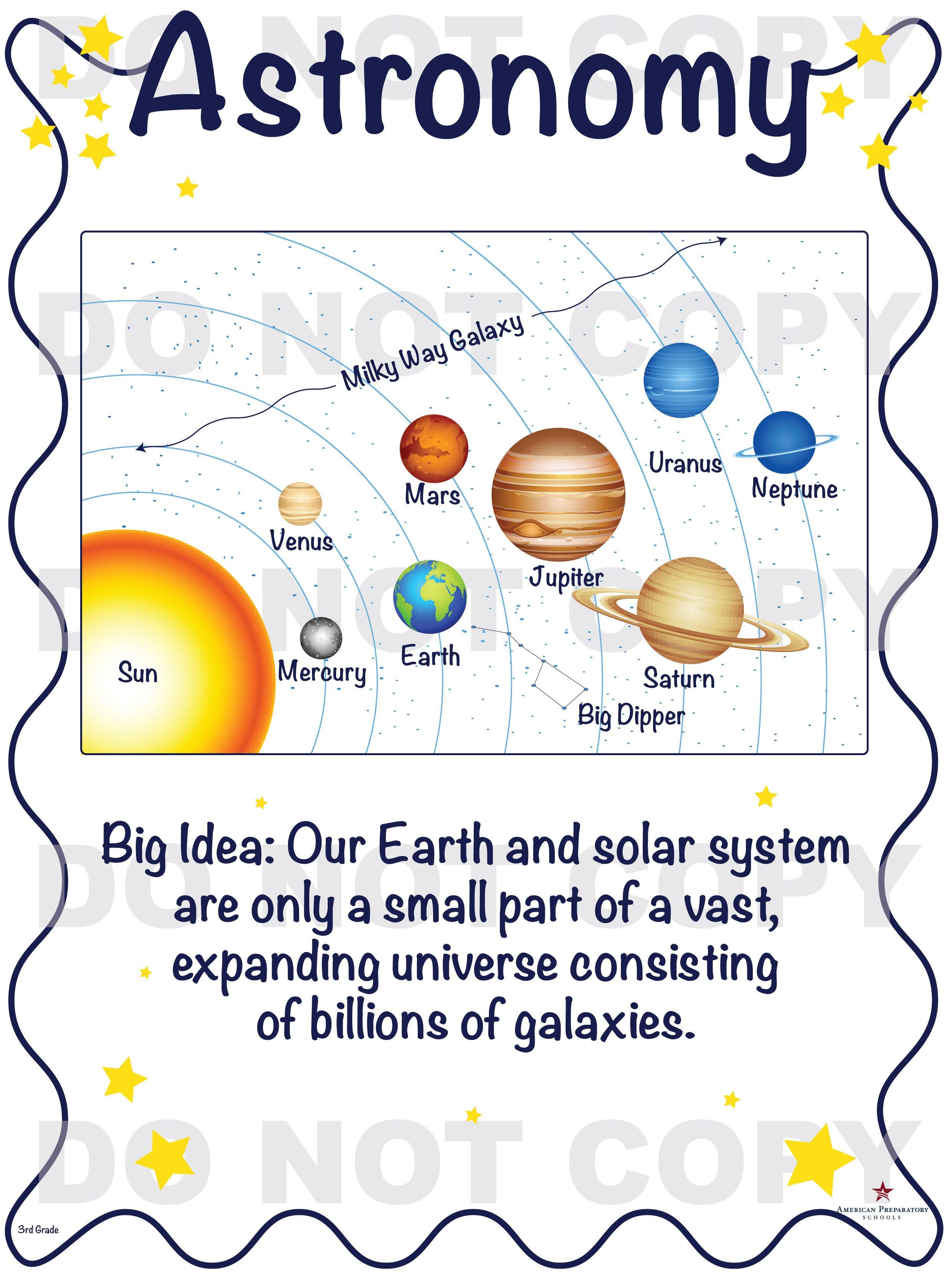 Astronomy 3rd Grade