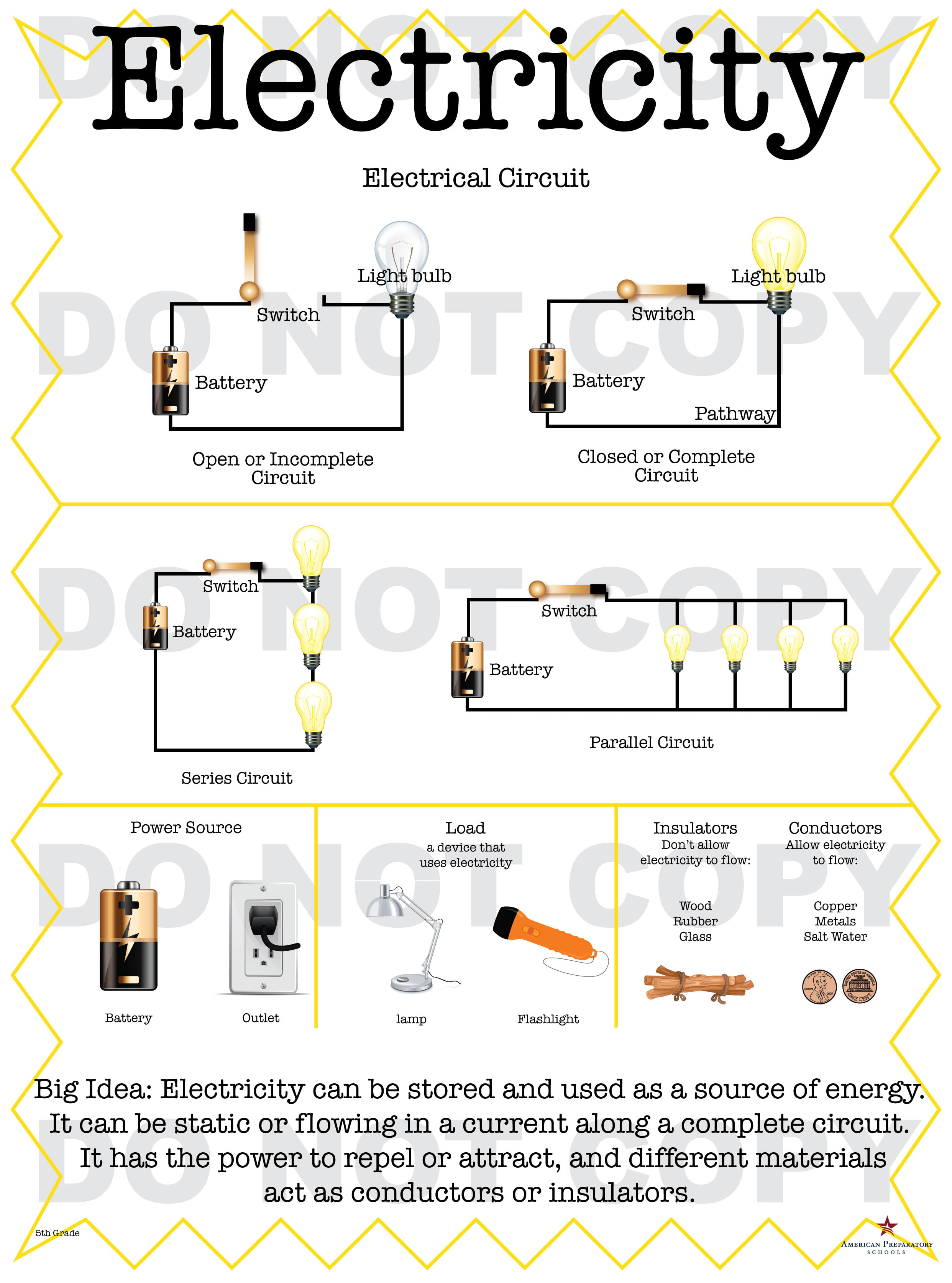 Electricity 1st Grade