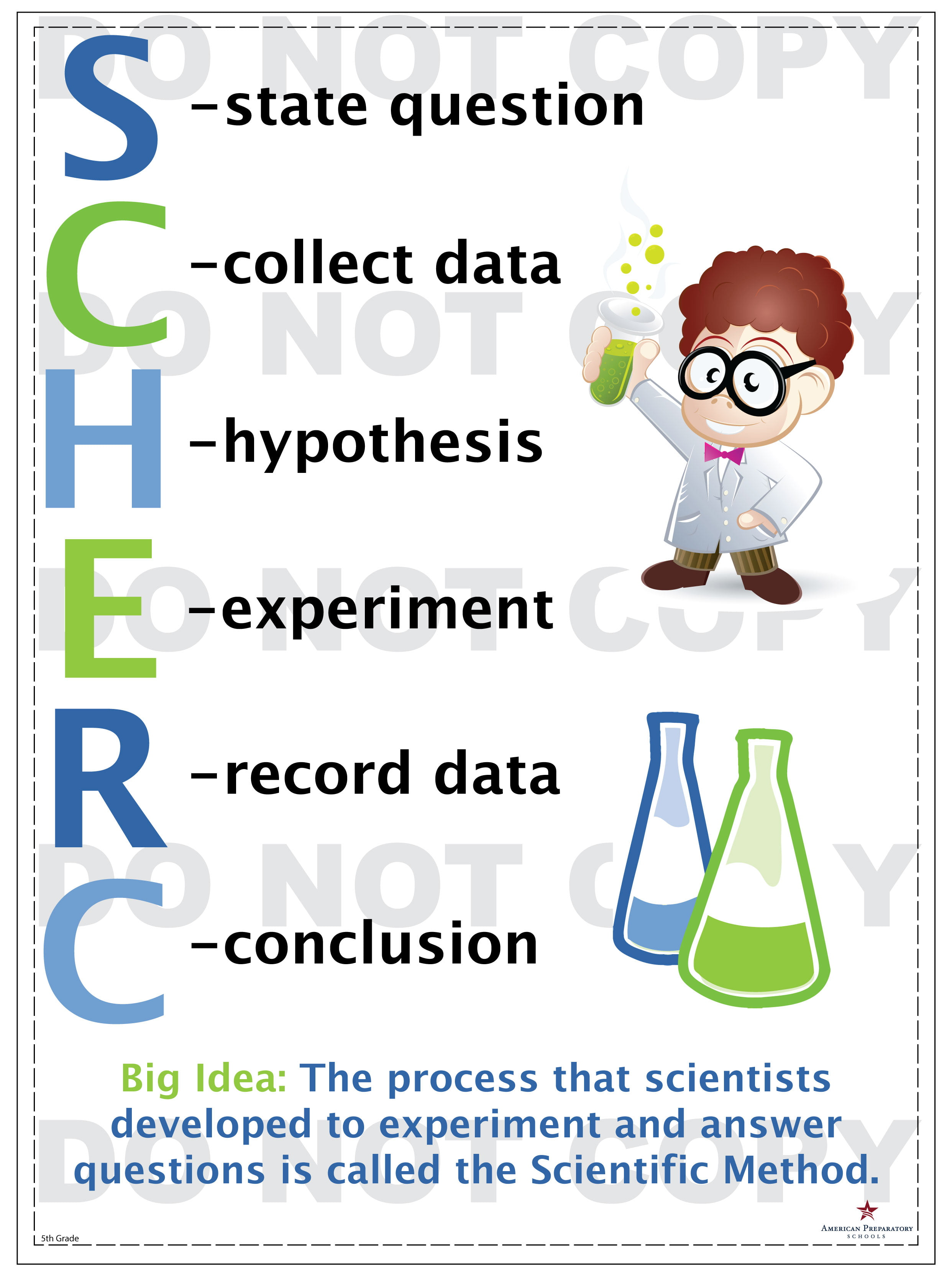 Scientific Method For 5th Graders