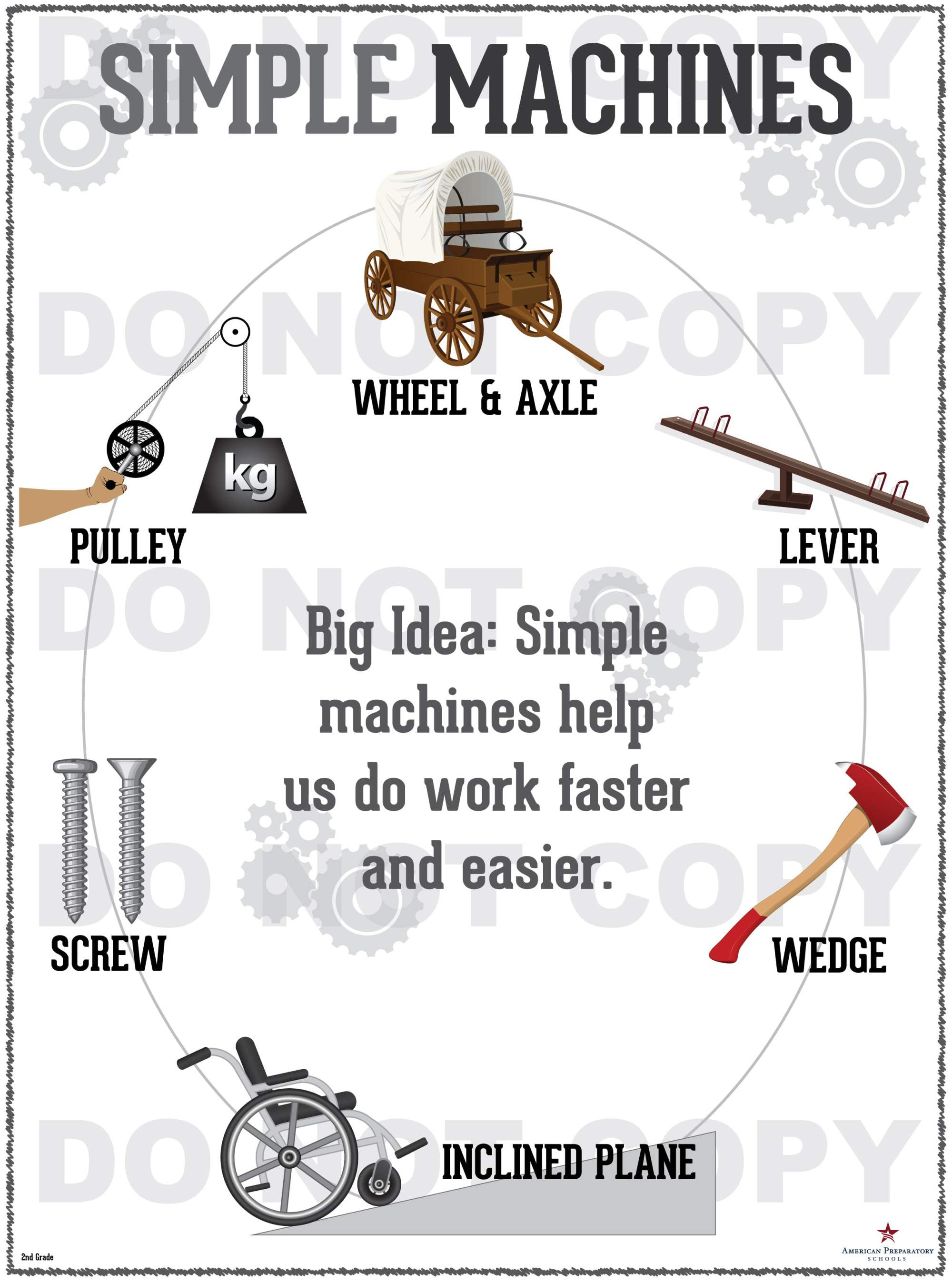 hight resolution of Worksheets Simple Machines   Printable Worksheets and Activities for  Teachers