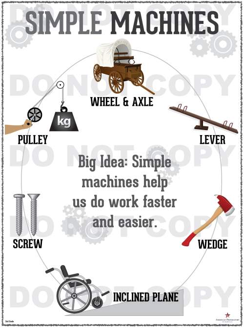 small resolution of Worksheets Simple Machines   Printable Worksheets and Activities for  Teachers