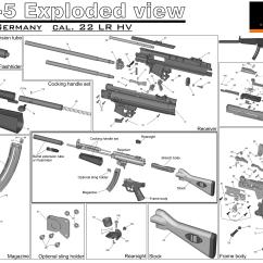 Ak 47 Receiver Parts Diagram 2jz Wiring American Tactical Inc Gsg 5 Exploded View Legacy File