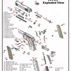 Glock 22 Exploded Diagram 3 Phase 2 Speed Motor Wiring Th400 View Part List Autos Post