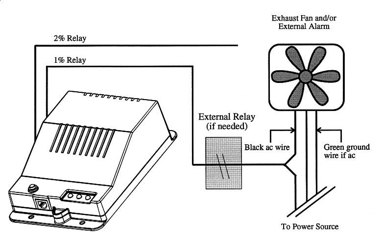SBS Battery, HGDI-DR, Hydrogen Gas Detector, UPS