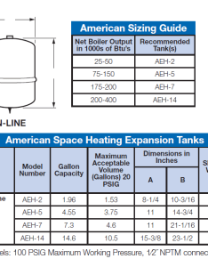 Hydronic water expansion tank sizing chart by american heaters also tanks rh americanwaterheater