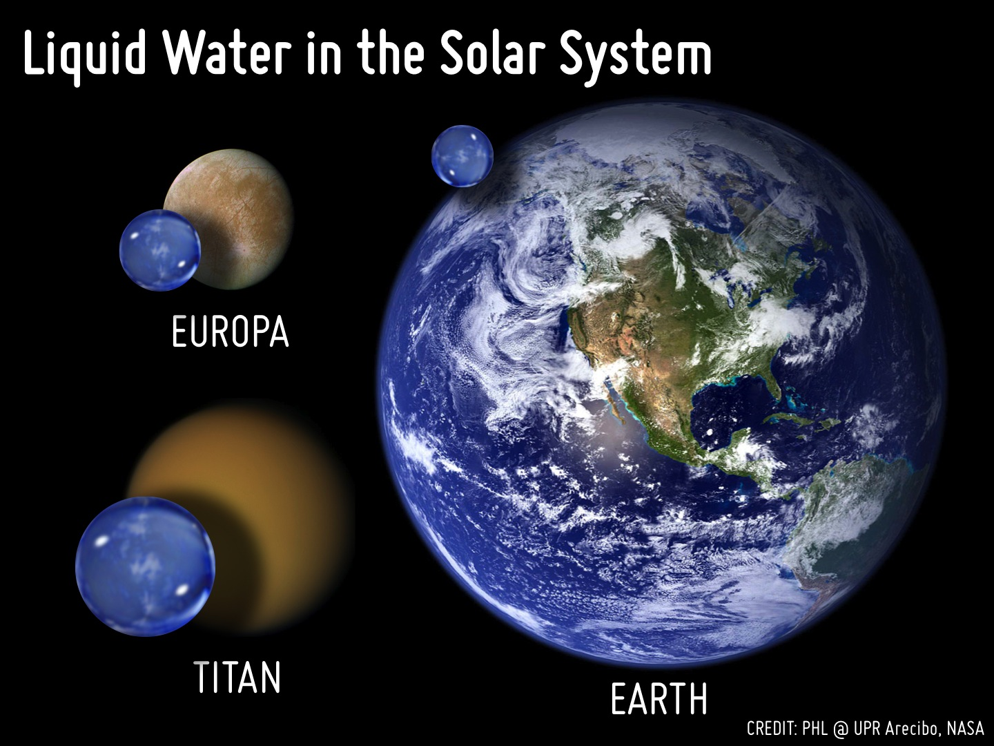 Most Of The Water In The Solar System Is Older Than The