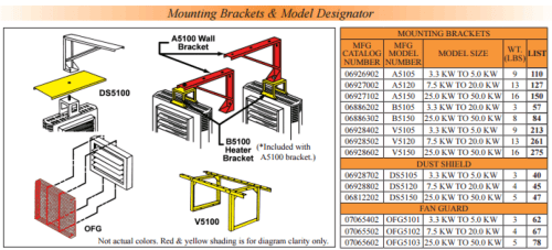 small resolution of taskmaster unit heater wiring diagram