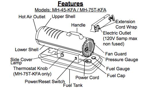 MASTER MH-75T-KFA Kerosene Heater Thermostat