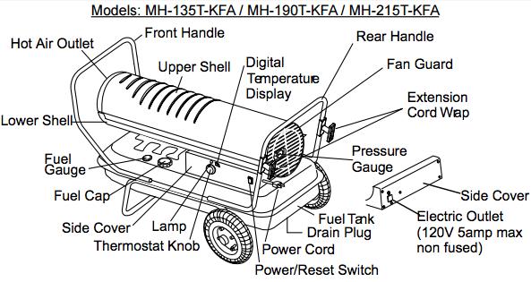 MASTER MH-215T-KFA Kerosene Heater Thermostat