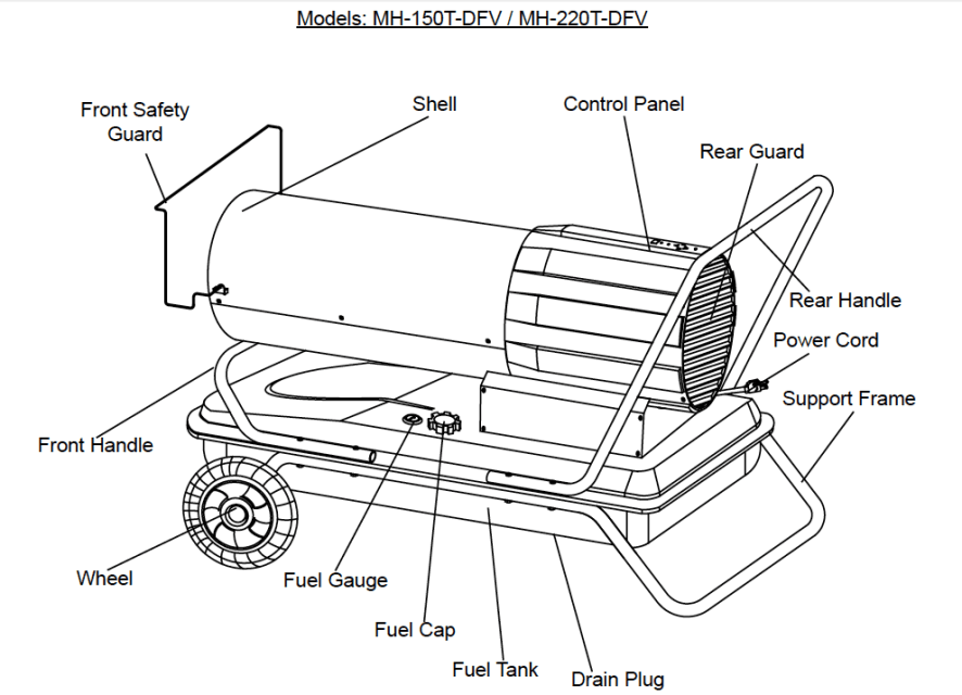 MASTER Silent Drive MH-150T-SDR 150K BTU Dual Fusion