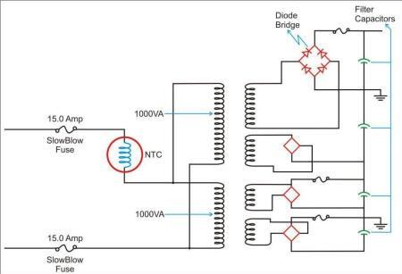 Transformer Inrush Current: Limiting a 40VA Transformer