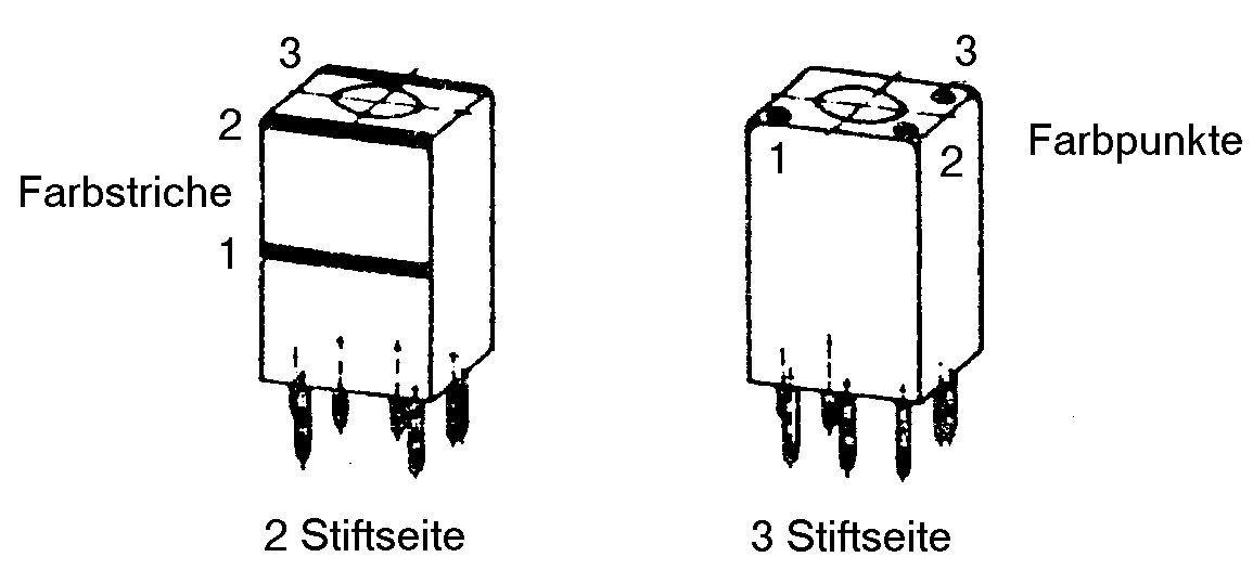 Spulen-Filter-Kerne