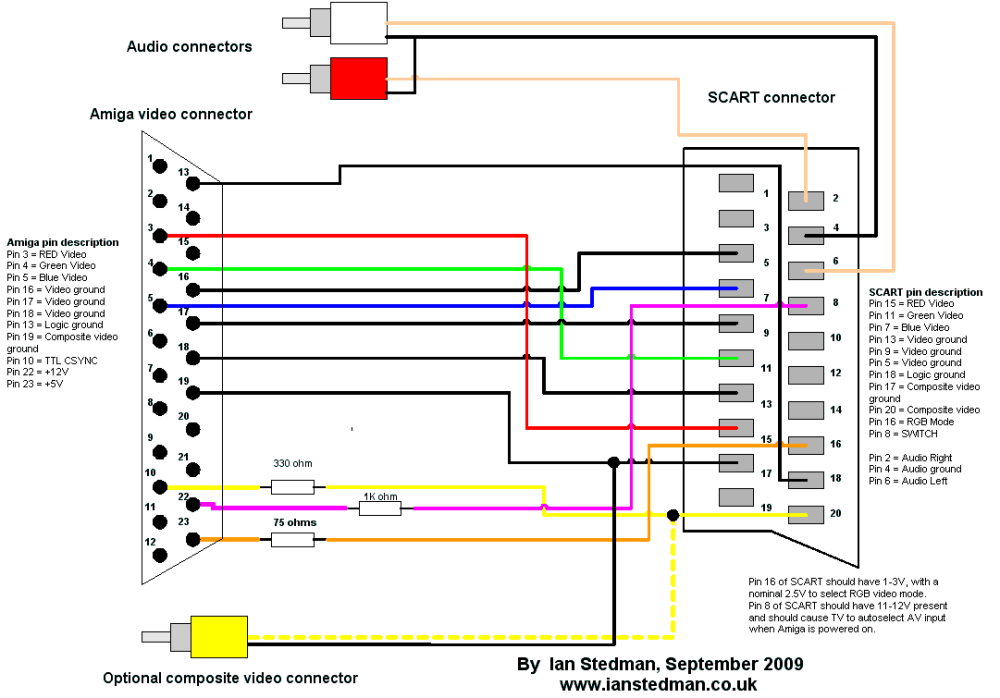 medium resolution of amiga rgb to scart adapter schematics