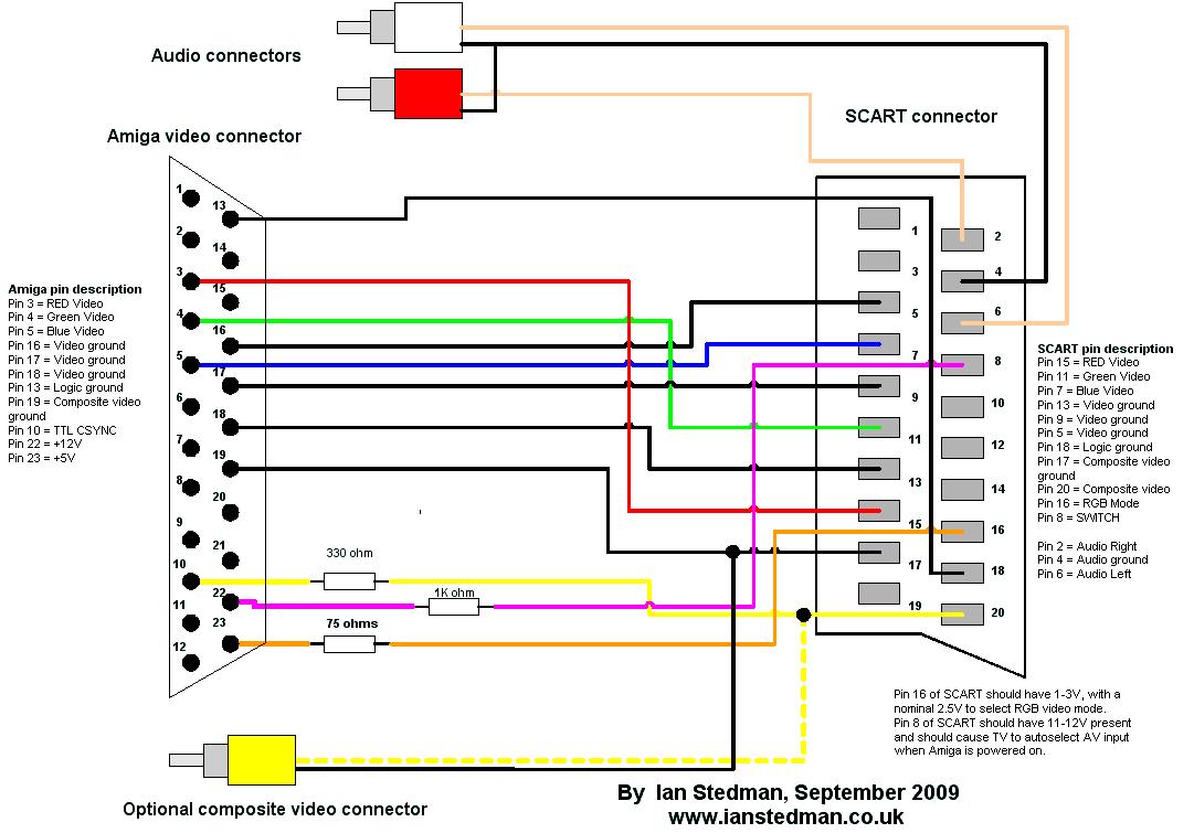 hight resolution of amiga rgb to scart adapter schematics