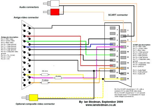 small resolution of amiga rgb to scart adapter schematics