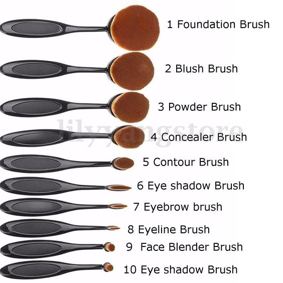 Oval Brushes? Which One Be That Again oo?