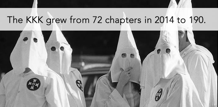 The KKK grew from 72 chapters in 2014 to 190.