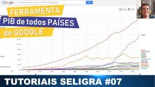 FERRAMENTA DO GOOGLE PARA PIB DOS PAÍSES