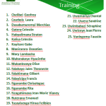 List of participants who attended the Smart Assessor Training